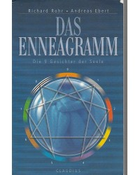 Das Enneagramm  - die 9...